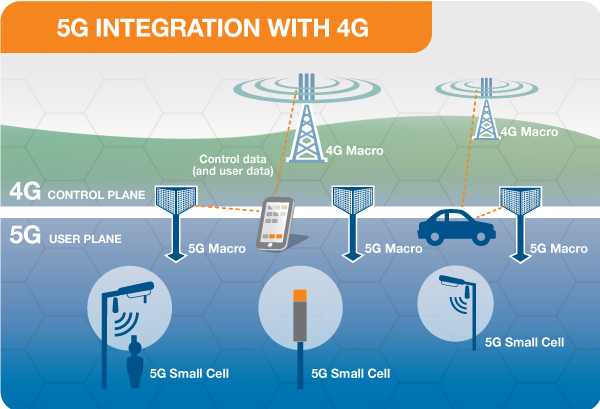 The die is cast: Huawei banned from core of Dutch 5G network, at last