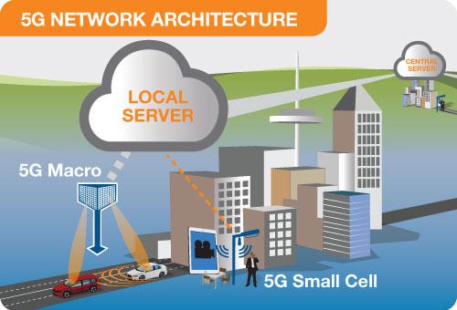 De kogel is door de kerk: Huawei uit de kern van het Nederlandse 5G netwerk