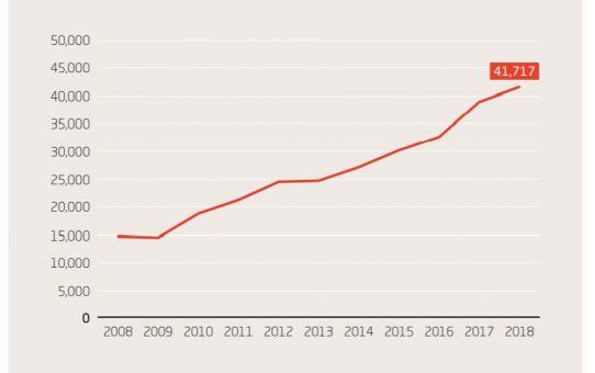 Holland – China: voorspelling over de nieuwe relatie